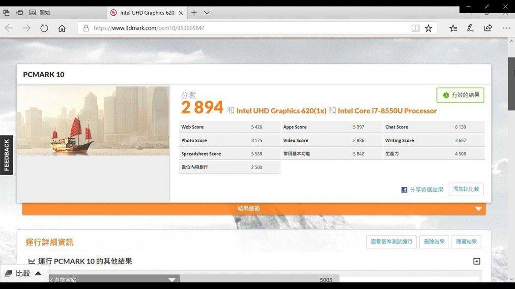 PCMark10測試軟體為2,894分,領先一般文書筆電。 彭子豪/攝影