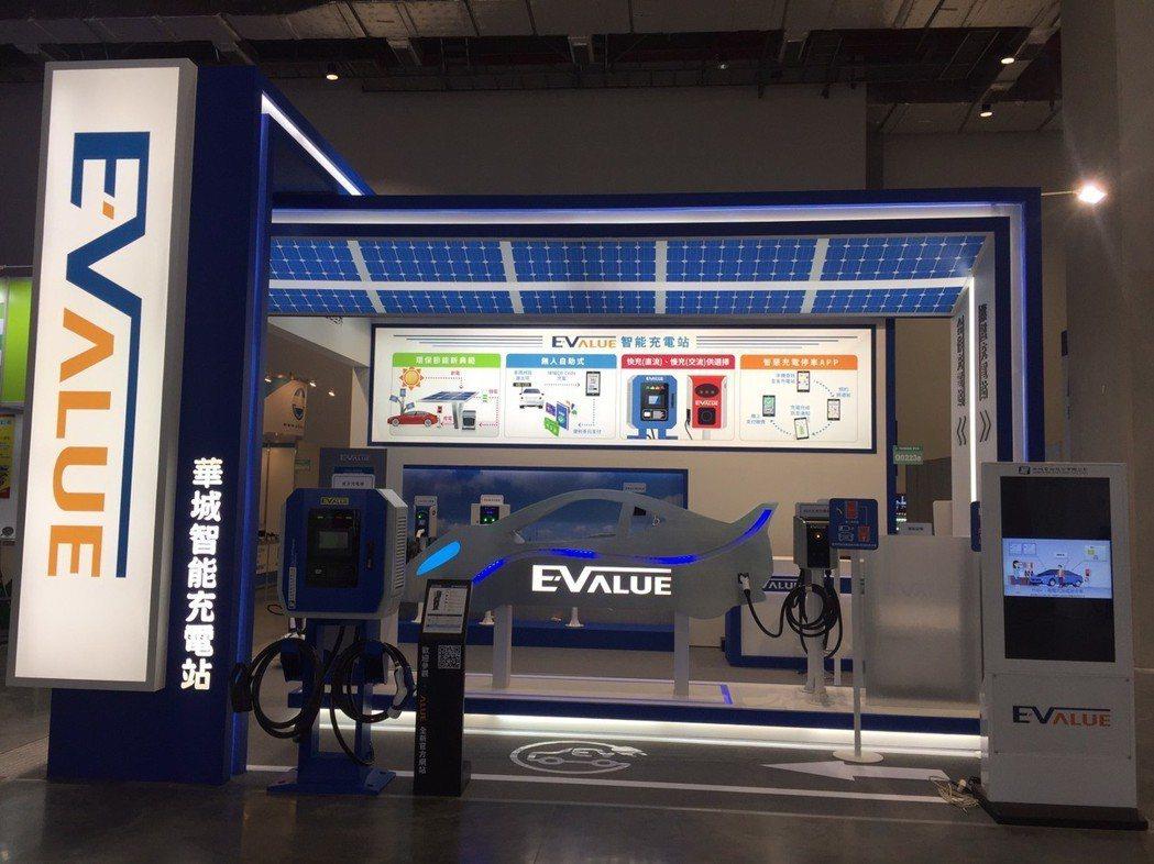 華城電機再次參加「台灣國際電動車展」(攤位號碼:Q0223a),展現深耕電動車充...