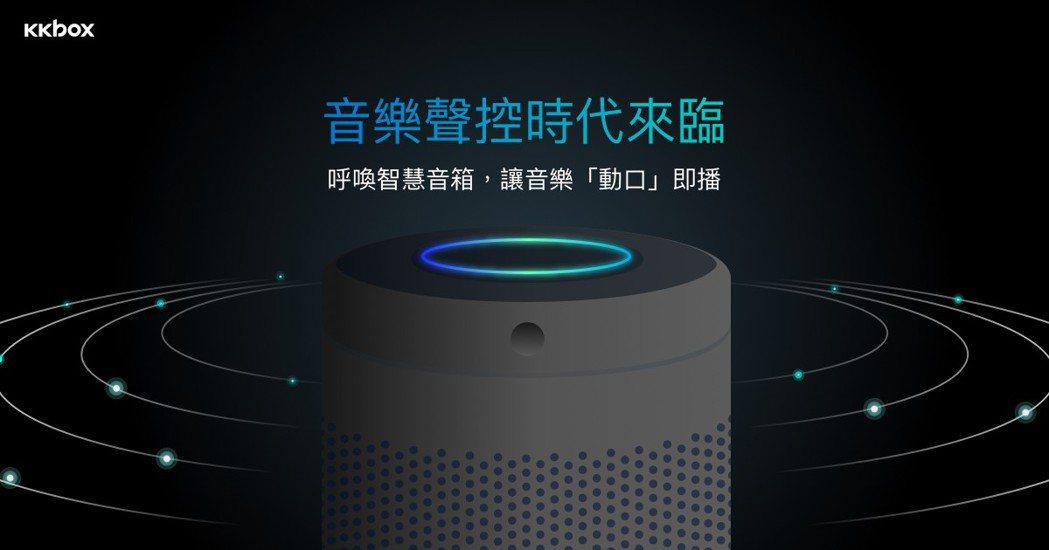 音樂聲控時代來臨! 全台上市智慧音箱全數支援KKBOX。 KKBOX /提供