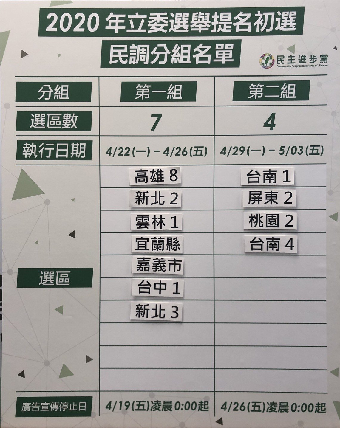 民進黨正進行立委初選民調。記者李承穎/翻攝