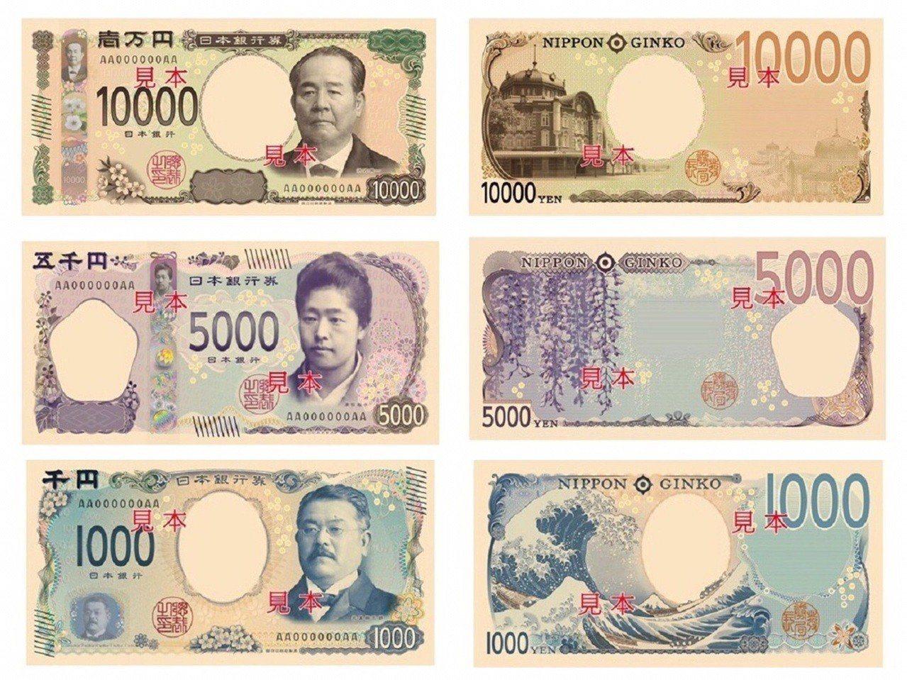 日本發表新日幣圖樣,萬元鈔正面為「日本資本主義之父」渋澤榮一;五千元為日本首位海...
