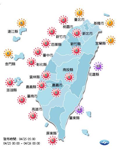 台灣西半部紫外線可能到過量等級,花蓮、台東的紫外線更可能達到危險的等級。圖/中央...