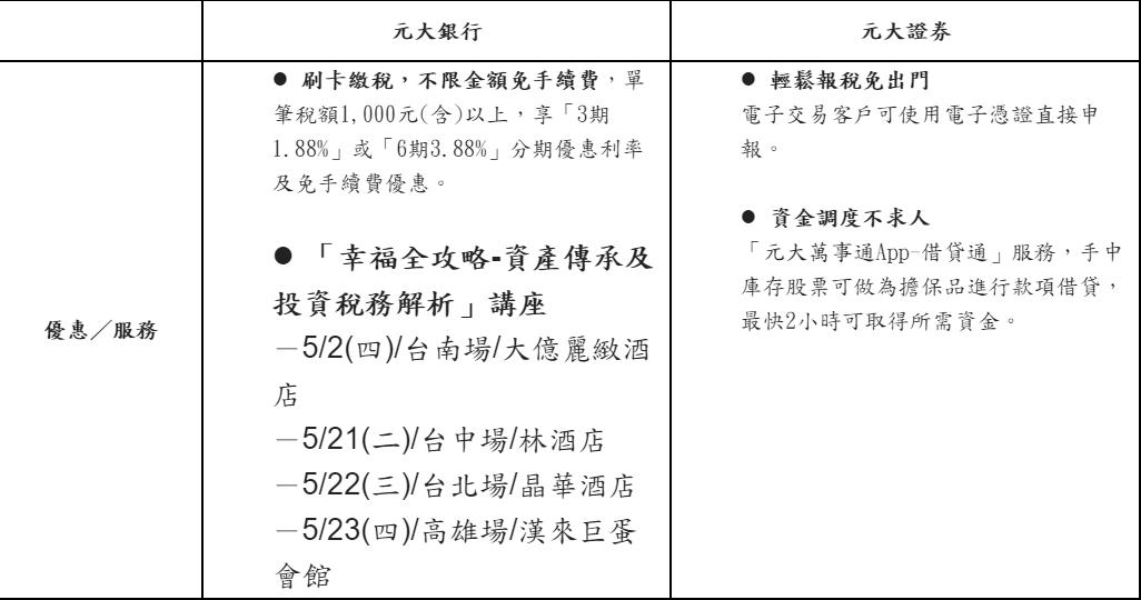 五月報稅季,元大金控旗下子公司提供多元服務。元大金控/提供