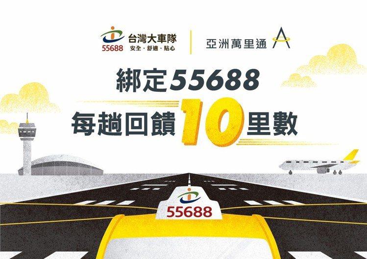 「55688」APP綁定「亞洲萬里通」,週週抽送55688哩積分幸運兒。圖/亞洲...