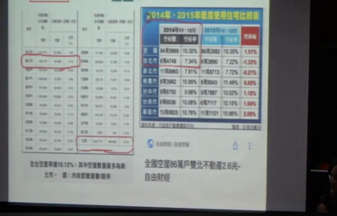台北市都發局前局長林洲民今晚於東海大學演講。圖/截攝自林洲民臉書直播