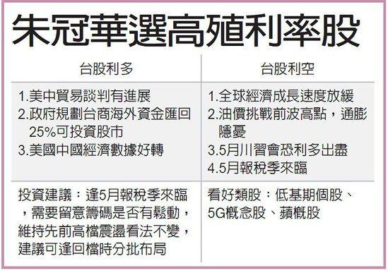 朱冠華選高殖利率股 圖/經濟日報提供