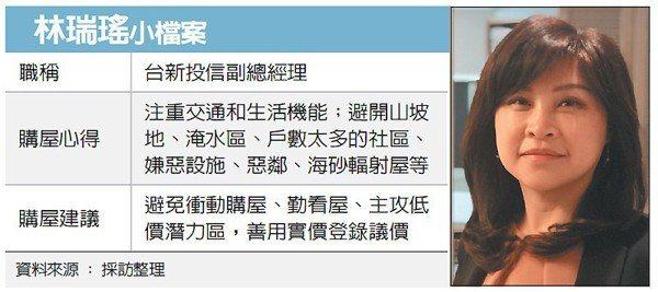 林瑞瑤小檔案 圖/經濟日報提供
