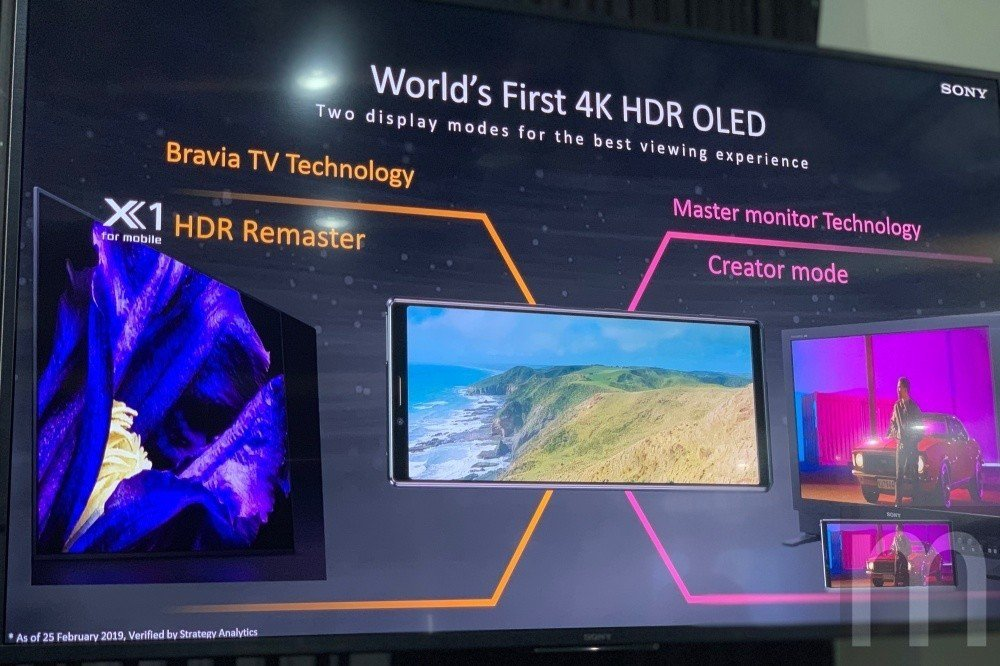 Xperia 1採用21:9顯示比例、4KHDROLED螢幕設計,並且導入源自B...