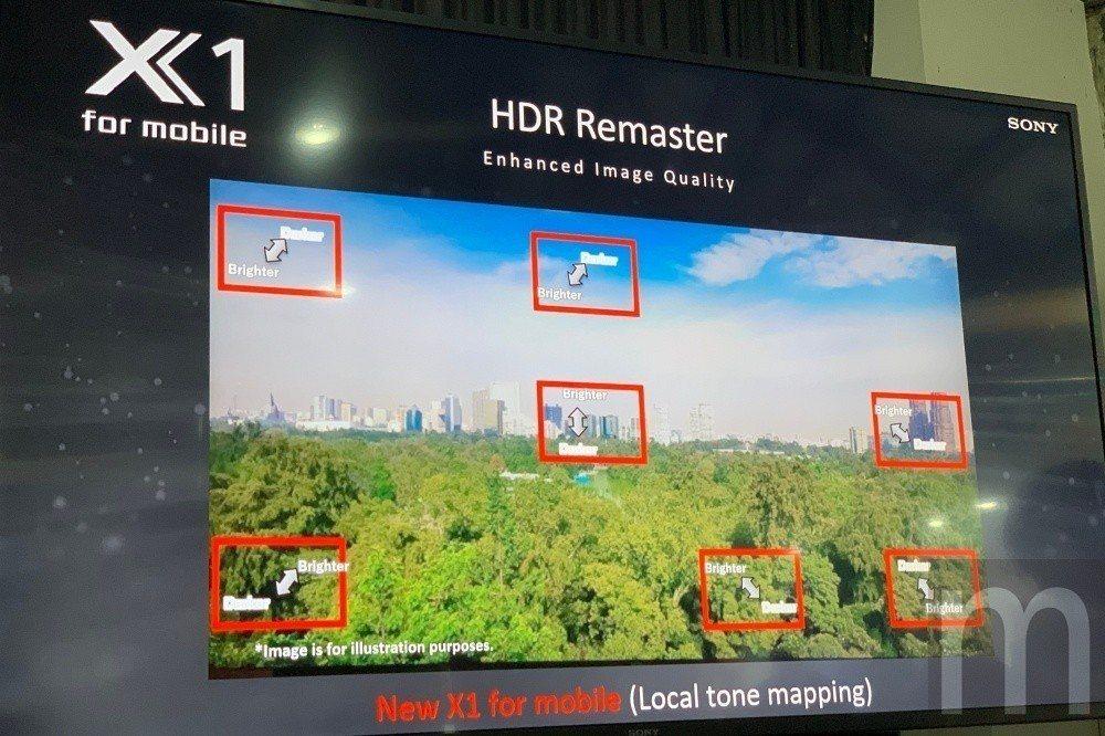 支援BRAVIA HDR Remaster技術,透過X1 for mobile影...