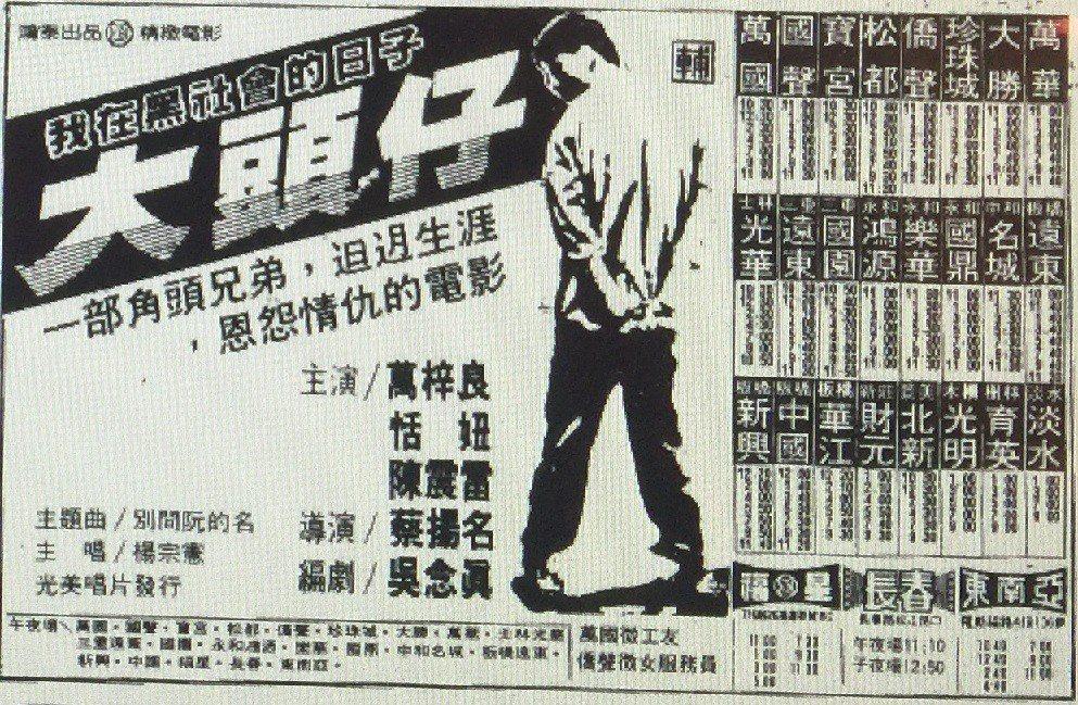 翻攝自民國77年自立晚報