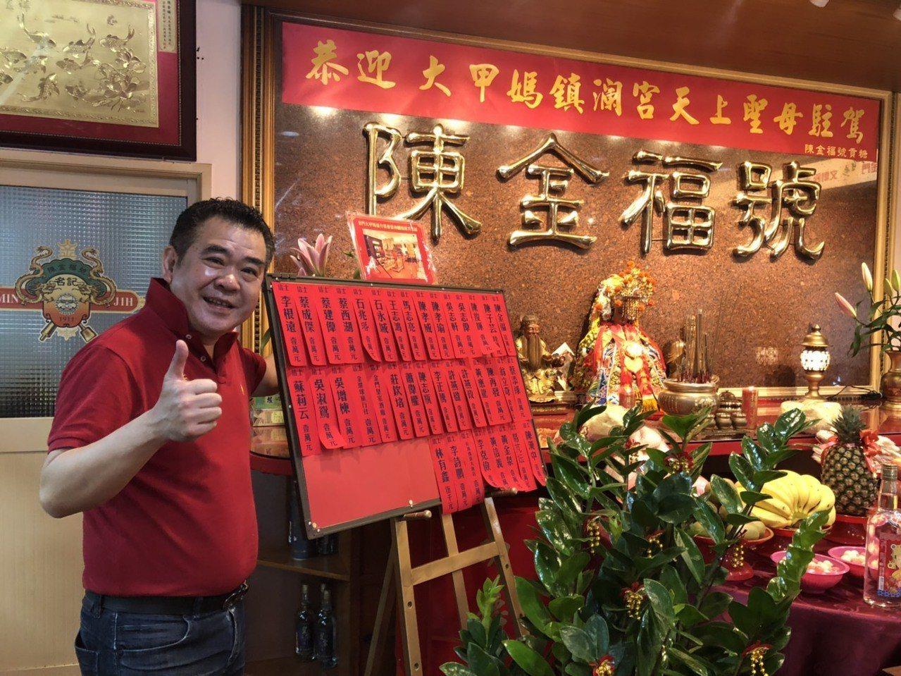 台中大甲媽祖分靈駐駕在陳金福貢糖店,老闆陳金福表示,兩岸的信眾都會到店裡來拜拜。...