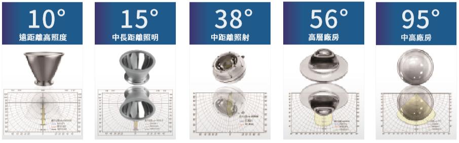 軒豊「H5高桿燈」可彈性選配不同遠距照明。 ShinyU/提供