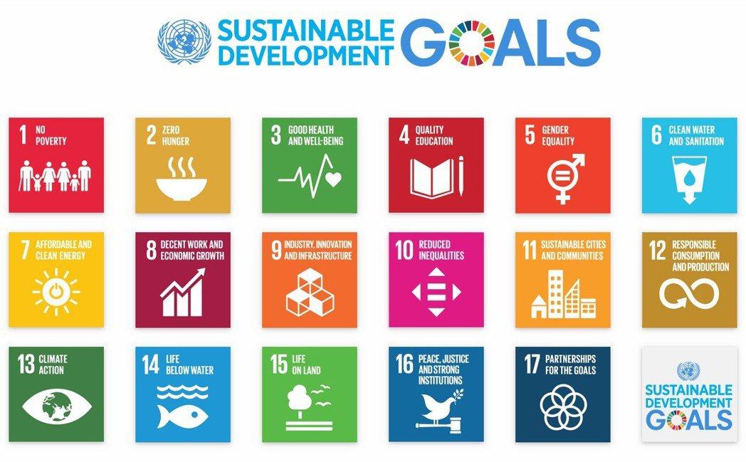 聯合國17項永續發展目標。圖/翻攝undp.org