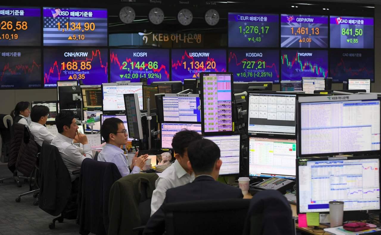南韓股市今年上漲6.77%,韓元貶到兩年新低。法新社