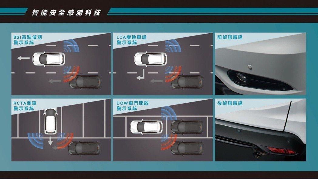 特仕車曾經配備的智慧安全感測科技是否也會配備仍待觀察。 圖/台灣本田提供