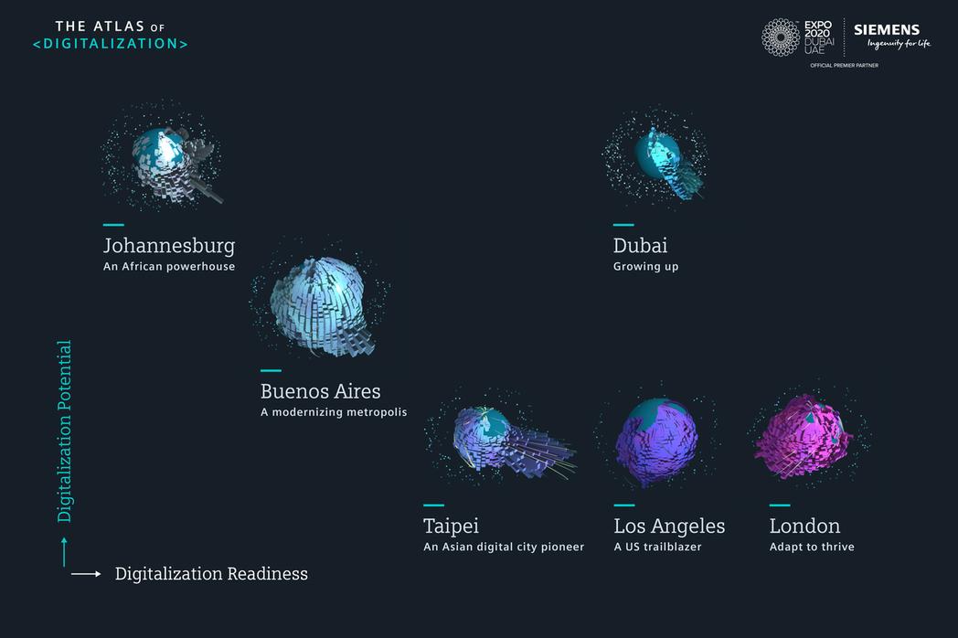 西門子數位化地圖資訊圖表。 西門子/提供