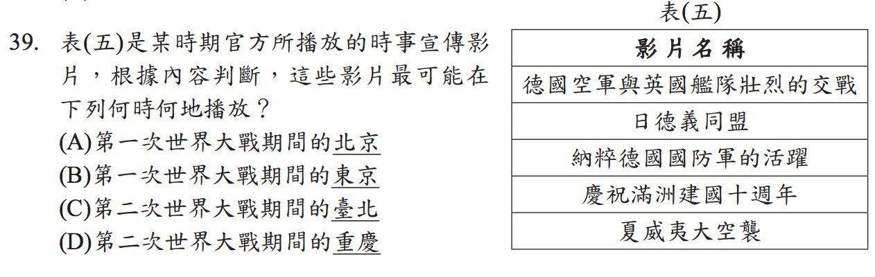 圖/翻攝自國中會考網站