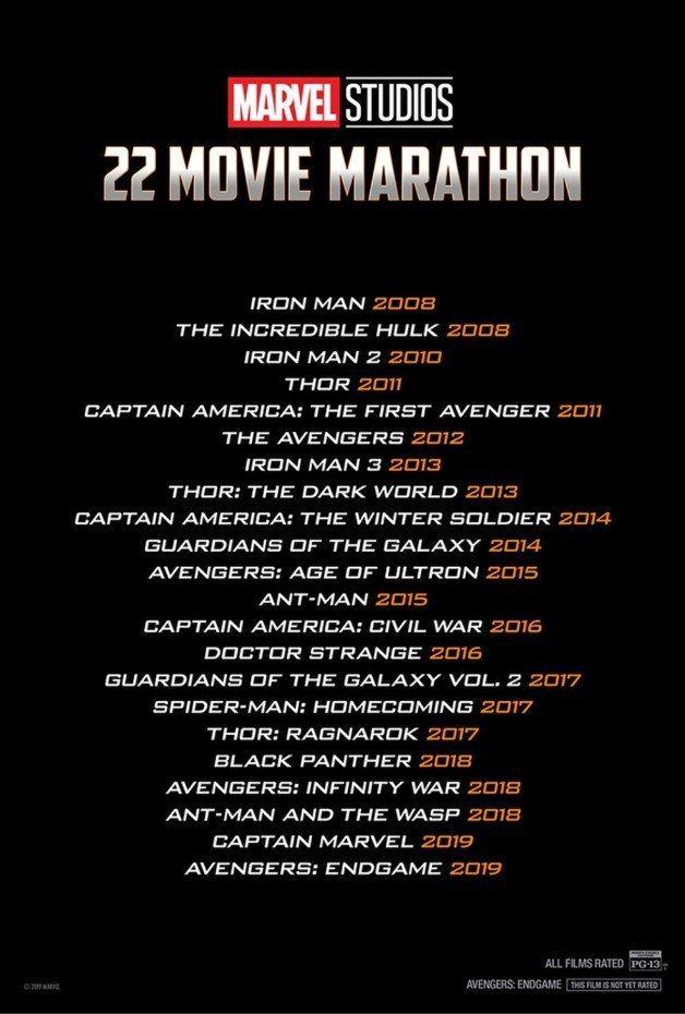 22部漫威電影從頭看到尾,共需要59小時不闔眼才看得完。photo credit...