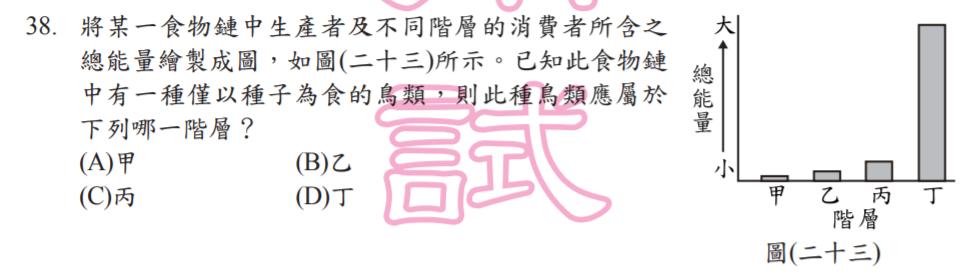 圖/取自國中會考網站