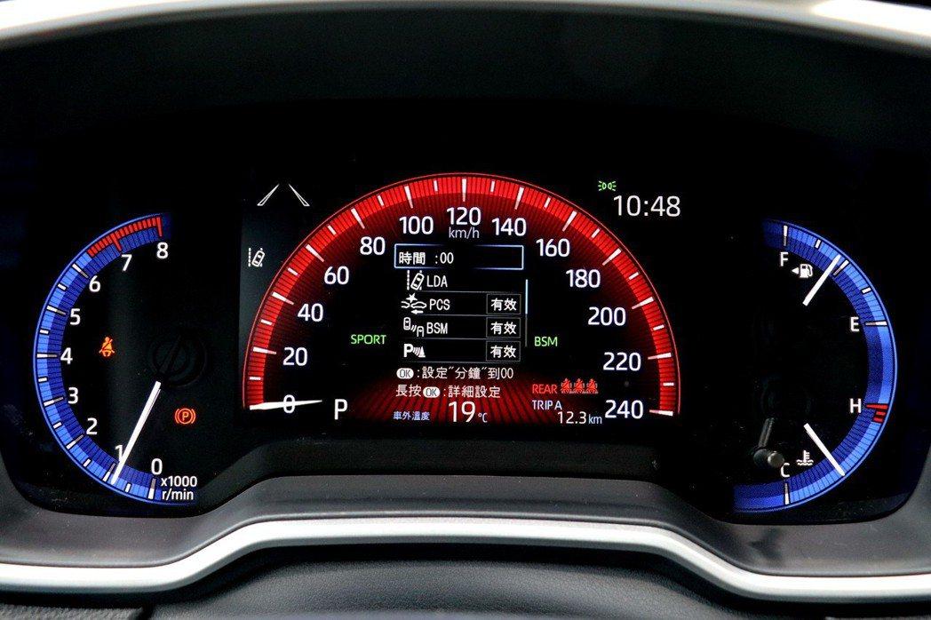 全車系首度導入Toyota Safety Sense主動式安全防護系統。 記者陳...