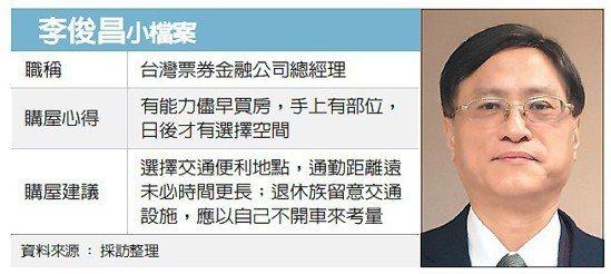 李俊昌小檔案 圖/經濟日報提供