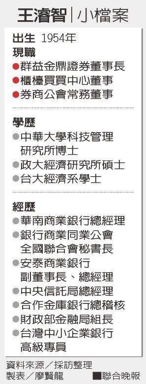 王濬智小檔案。 製表/廖賢龍、資料來源/採訪整理