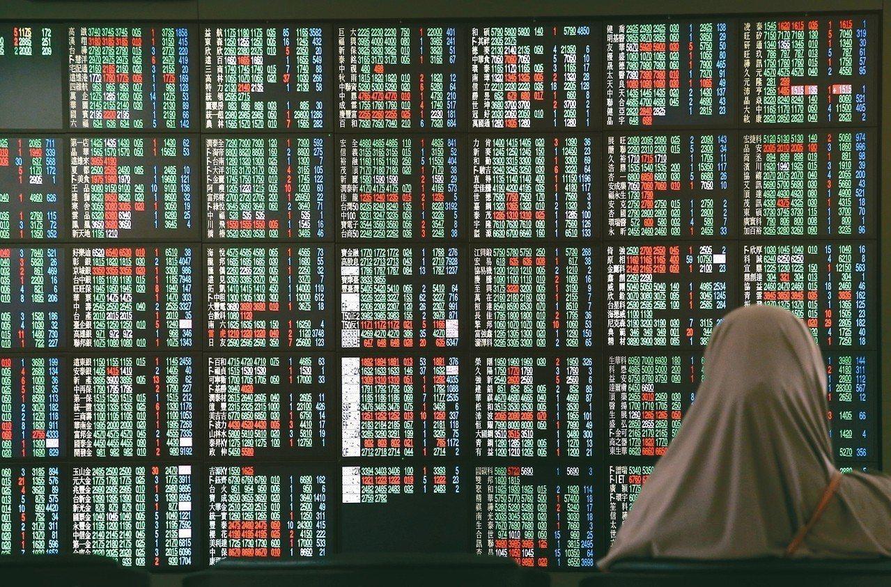 美中貿易談判再生波瀾,亞股早盤全數大跌,台股盤中大跌逾200點。 記者許正宏/攝...