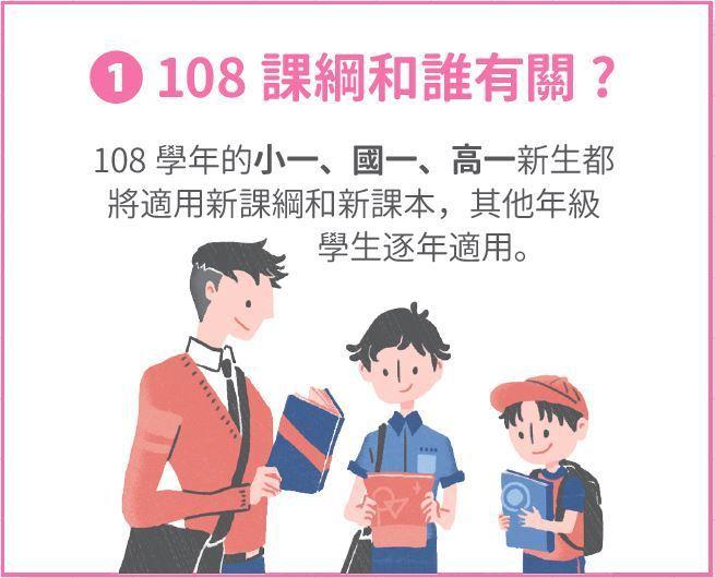 插畫/施雲心