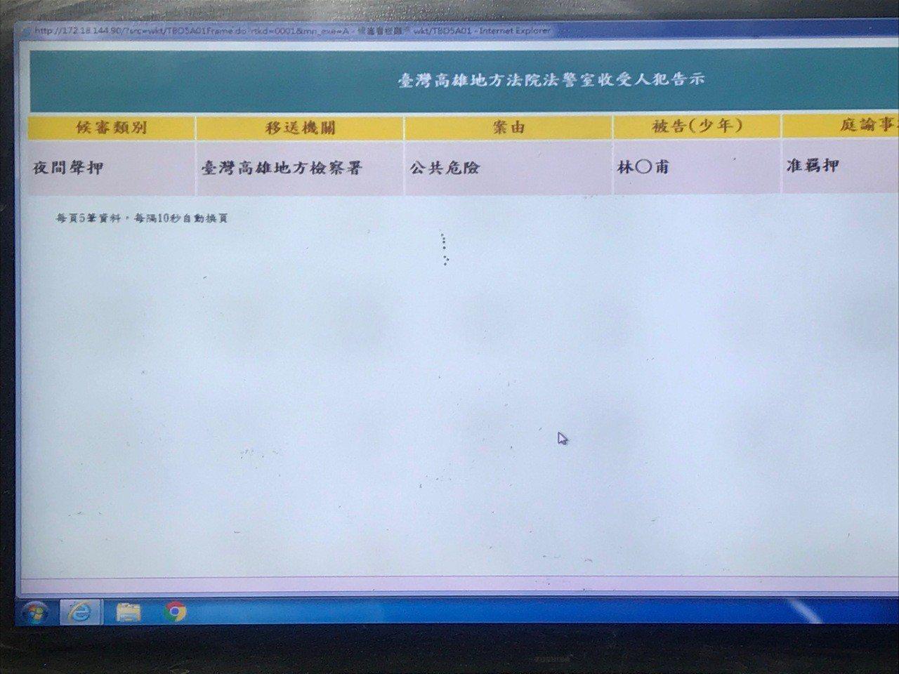 林姓男子今天深夜經高雄地院裁准羈押。記者林伯驊/攝影