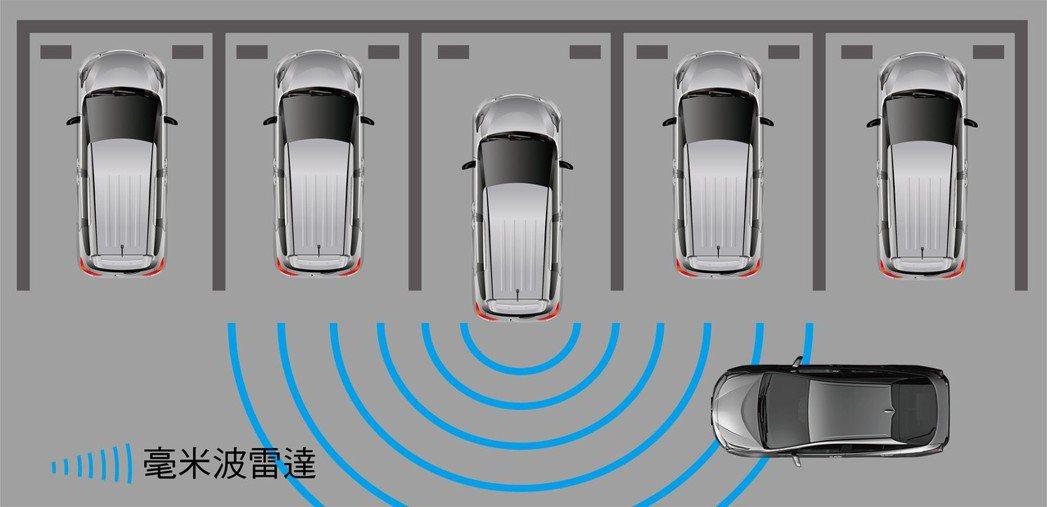 「RCTA後方車側警示系統」提升倒車時的安全。 圖/和泰汽車提供