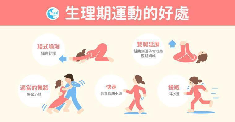 圖/愛康衛生棉提供