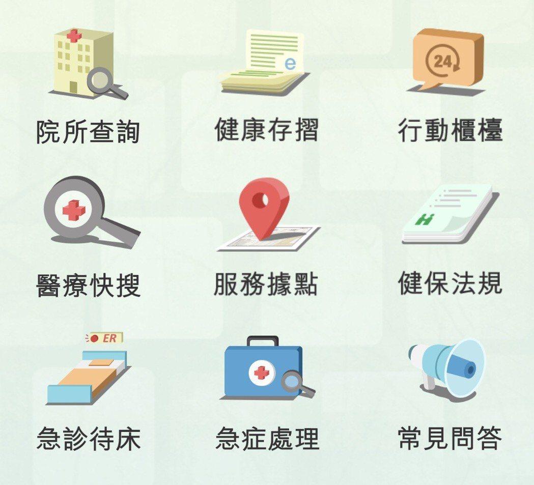 健康存摺已有114萬人登錄使用。記者劉嘉韻/攝影