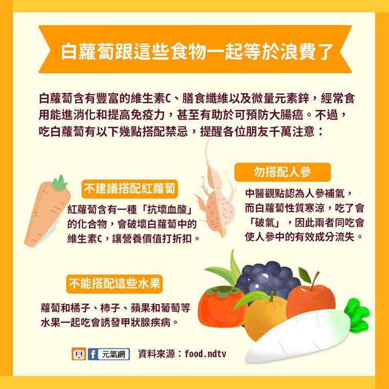 白蘿蔔很營養 但跟4種食物一起吃等於浪費了。圖/元氣網