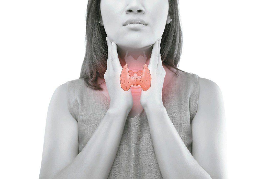 甲狀腺。 圖/123RF