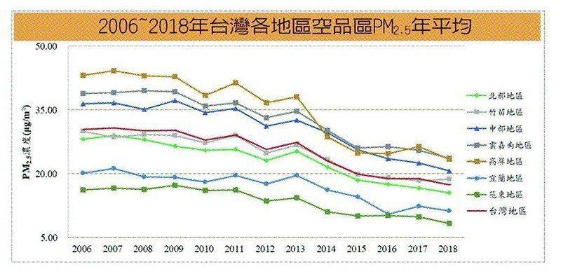 圖/勤智興業有限公司、臺灣城鄉健康研究中心 提供