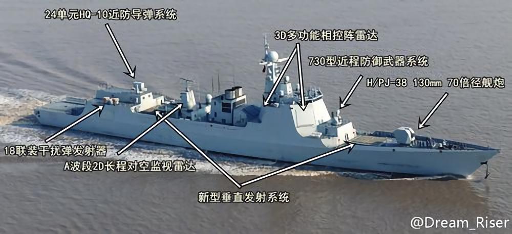 052D型艦的主要武器和雷達系統。 圖/取自網路
