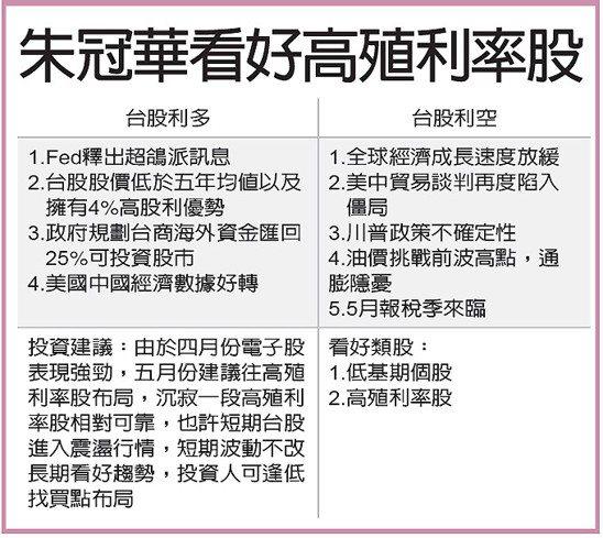 朱冠華看好高殖利率股 圖/經濟日報提供