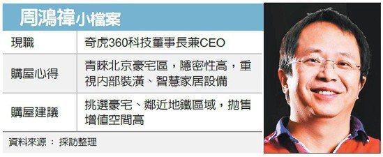 周鴻禕小檔案 圖/經濟日報提供