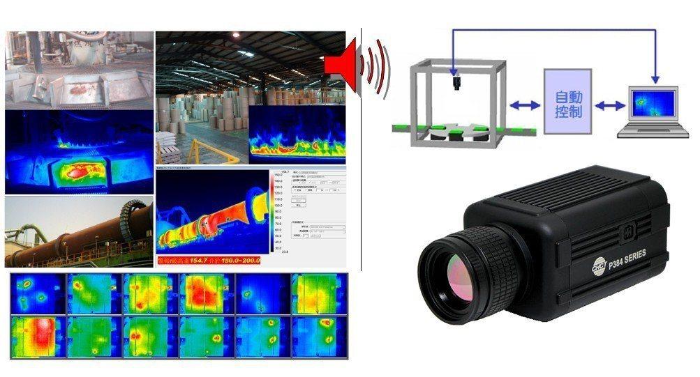 網路型紅外線熱像測溫儀。 景興公司/提供