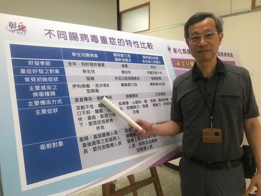 彰化出現今年首例新生兒腸病毒重症個案,彰化衛生局長葉彥伯表示,去年全國新生兒腸病...