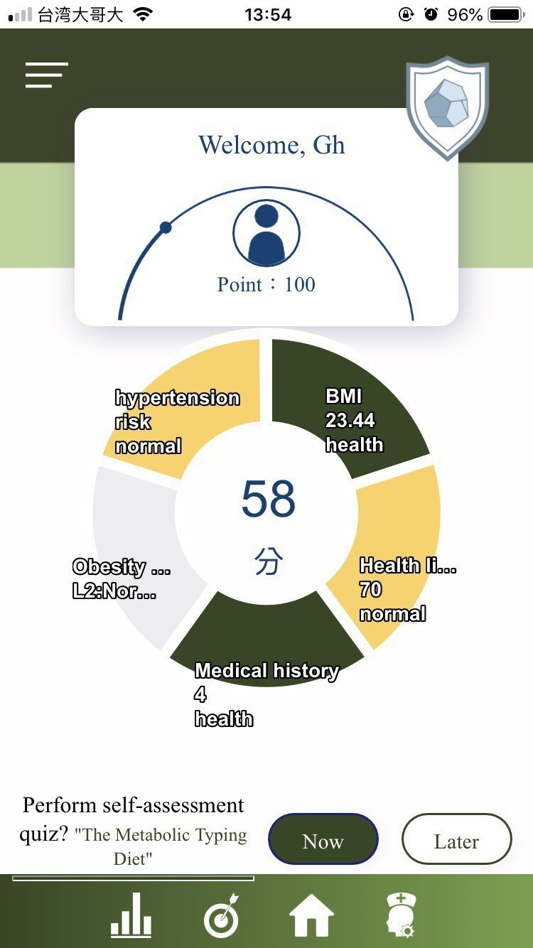 Mobile App_360度個人健康紅綠燈。 health inventor/...