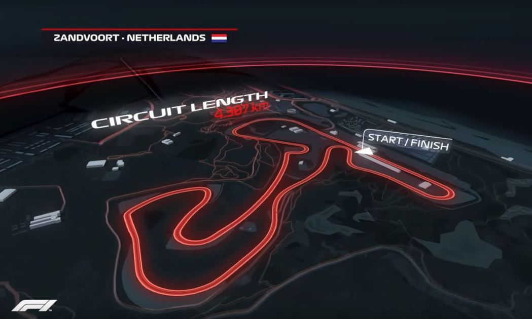 Zandvoort賽道總長4.3km,且是一條十分窄的賽道。 摘自F1