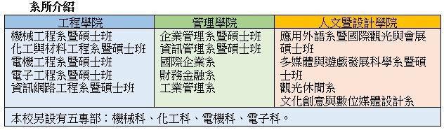 圖/龍華科技大學提供