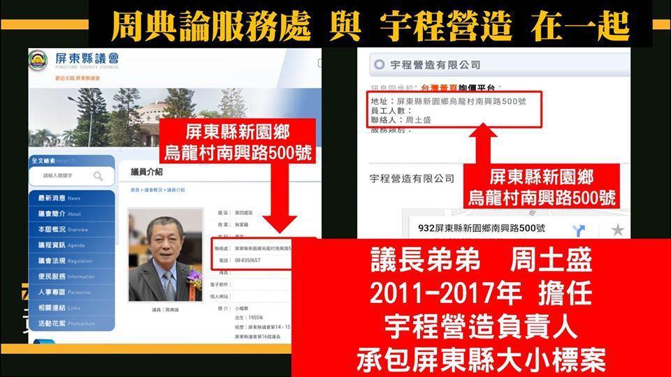 黃國昌:屏東貪腐地圖 存在貪汙受賄的豬仔政客