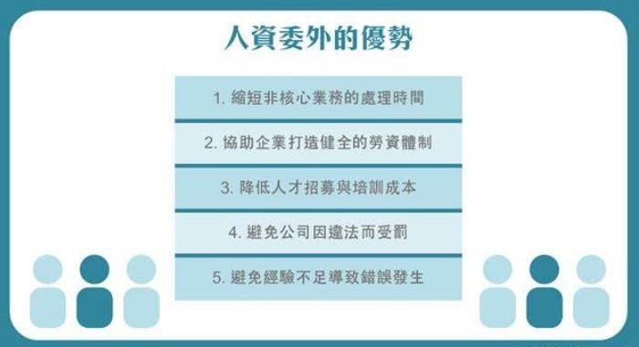 圖/才庫人力資源顧問公司提供