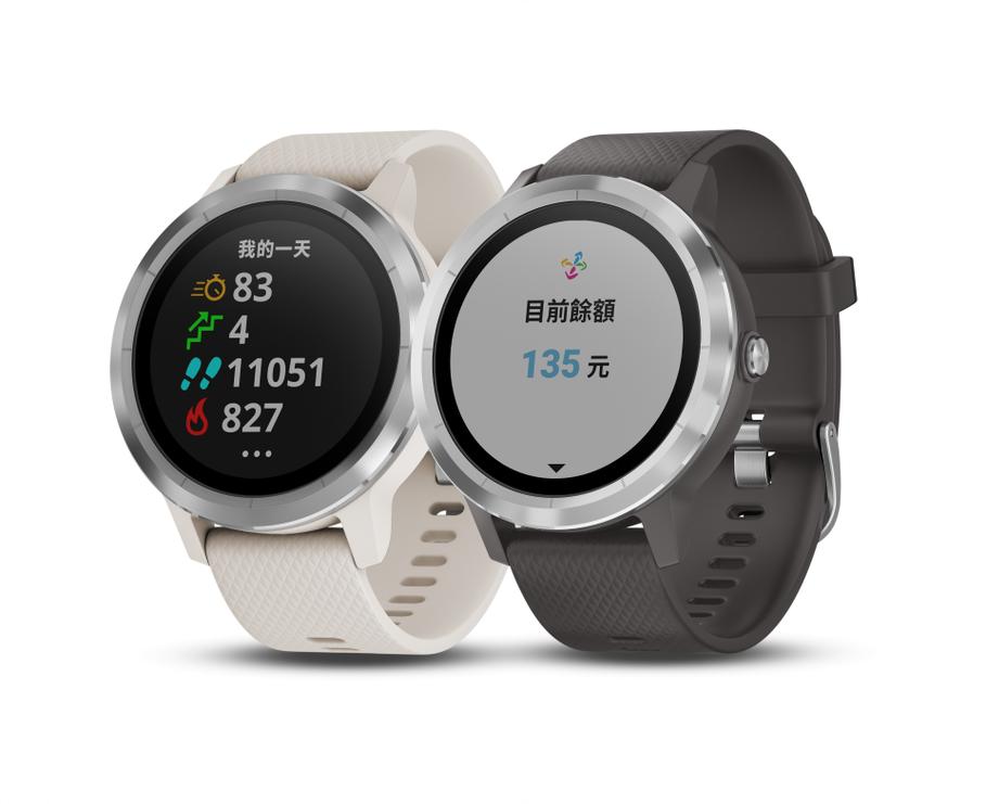 悠遊卡公司與Garmin合作,推出智慧手錶,vivolife將悠遊卡完整地內建在...