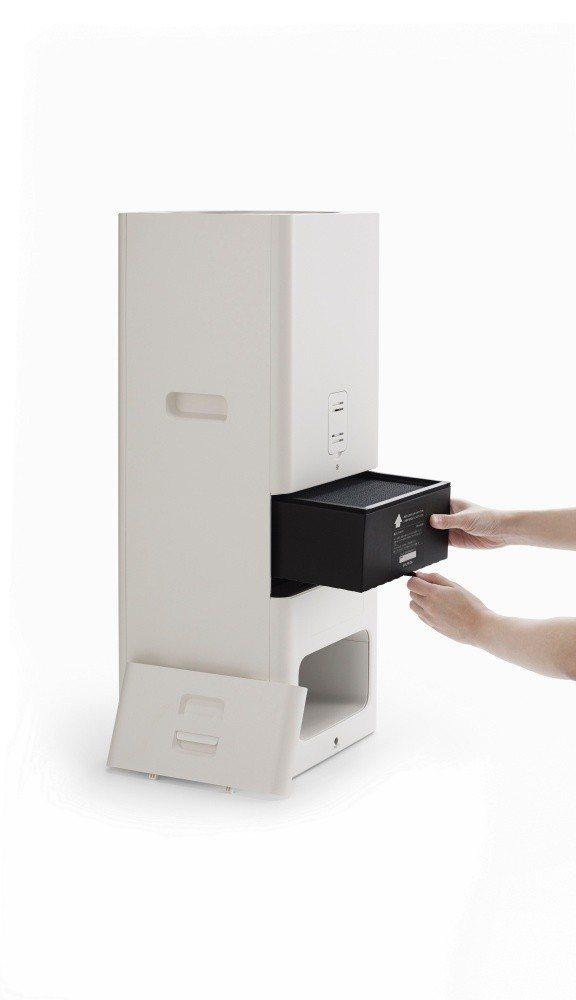 採用13級醫療級的三層盒狀濾網