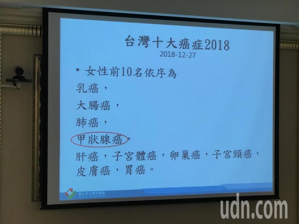 蕭炳昆表示,甲狀腺癌多發生在女性身上,女男比例為3:1,以2018台灣十大癌症統...