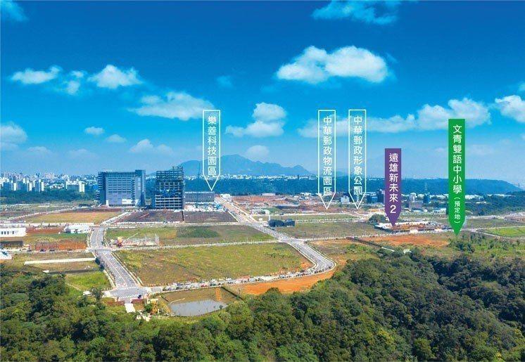 中華郵政物流園區坐落在林口A7區段徵收範圍內。 圖/遠雄房地產提供
