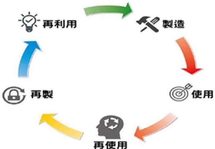 圖/臺灣法學雜誌 提供